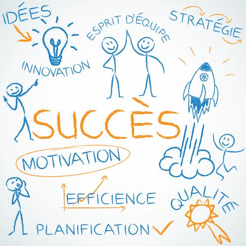 succès motivation