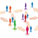 management, travail de groupe et réseaux sociaux