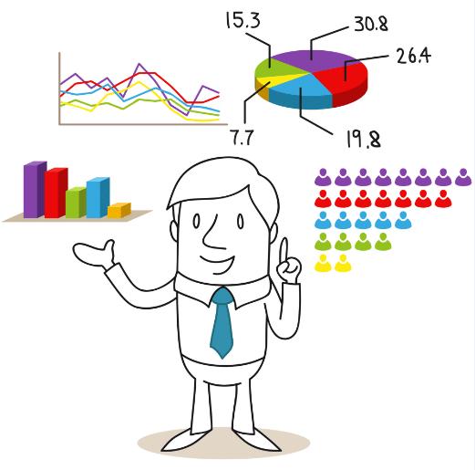 les éléments d'une étude de marché pour une création d'entreprise