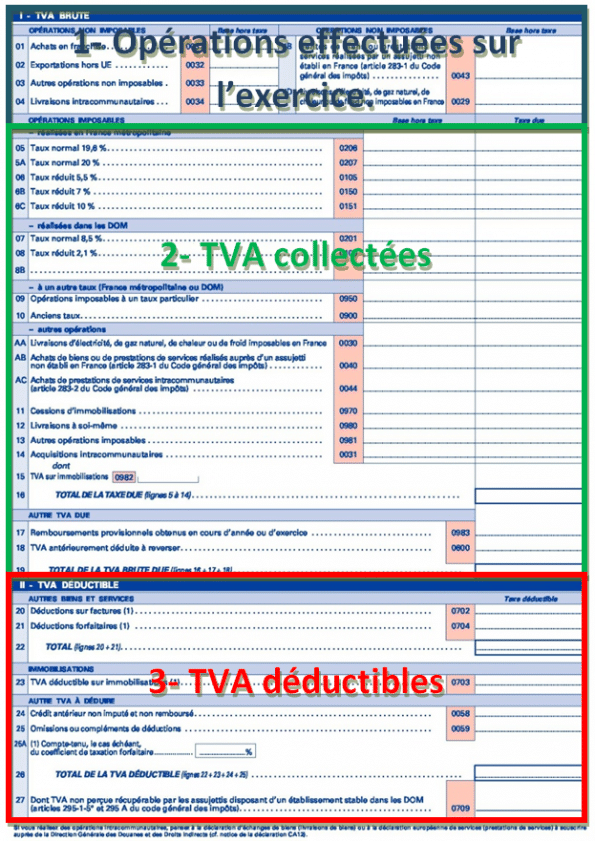 Tva au r gime r el simplifi calcul et comptabilisation for Taux de tva pour travaux exterieur