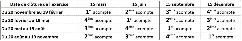 acomptes IS