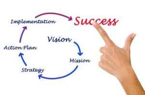 réussite et rse