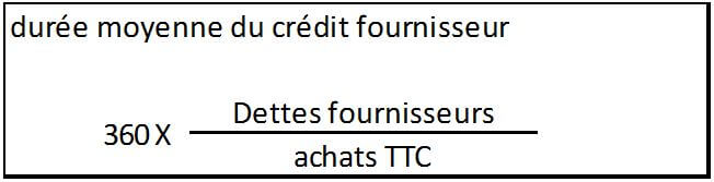 bilan fonctionnel dettes fournisseurs